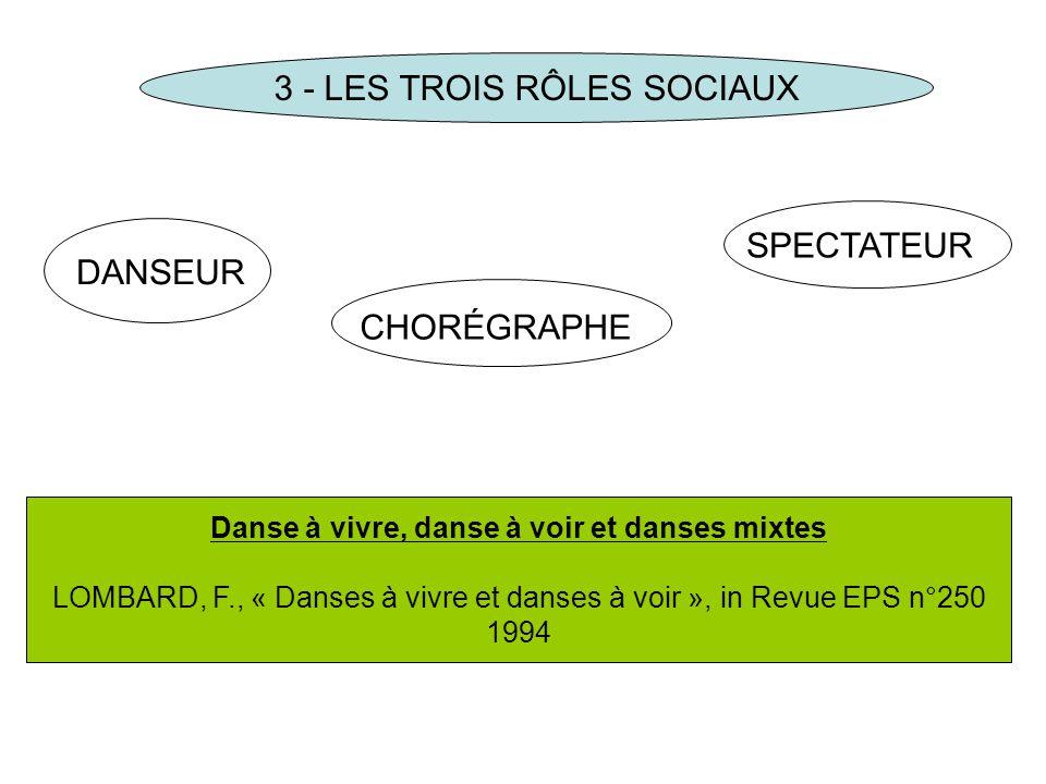 3 - LES TROIS RÔLES SOCIAUX DANSEUR CHORÉGRAPHE SPECTATEUR Danse à vivre, danse à voir et danses mixtes LOMBARD, F., « Danses à vivre et danses à voir