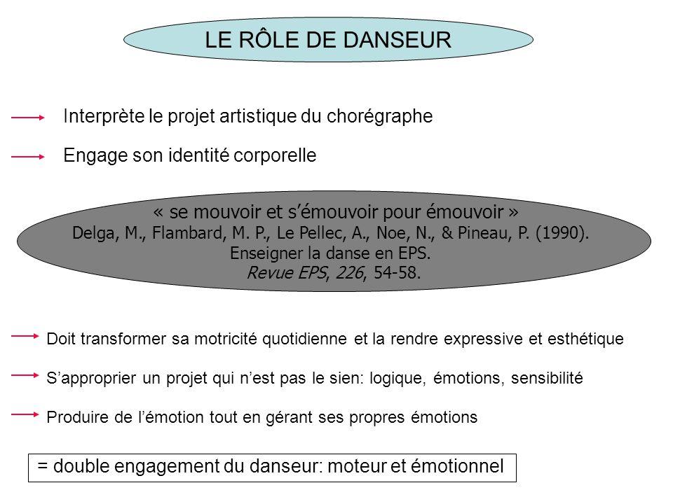 LE RÔLE DE DANSEUR Interprète le projet artistique du chorégraphe « se mouvoir et sémouvoir pour émouvoir » Delga, M., Flambard, M. P., Le Pellec, A.,