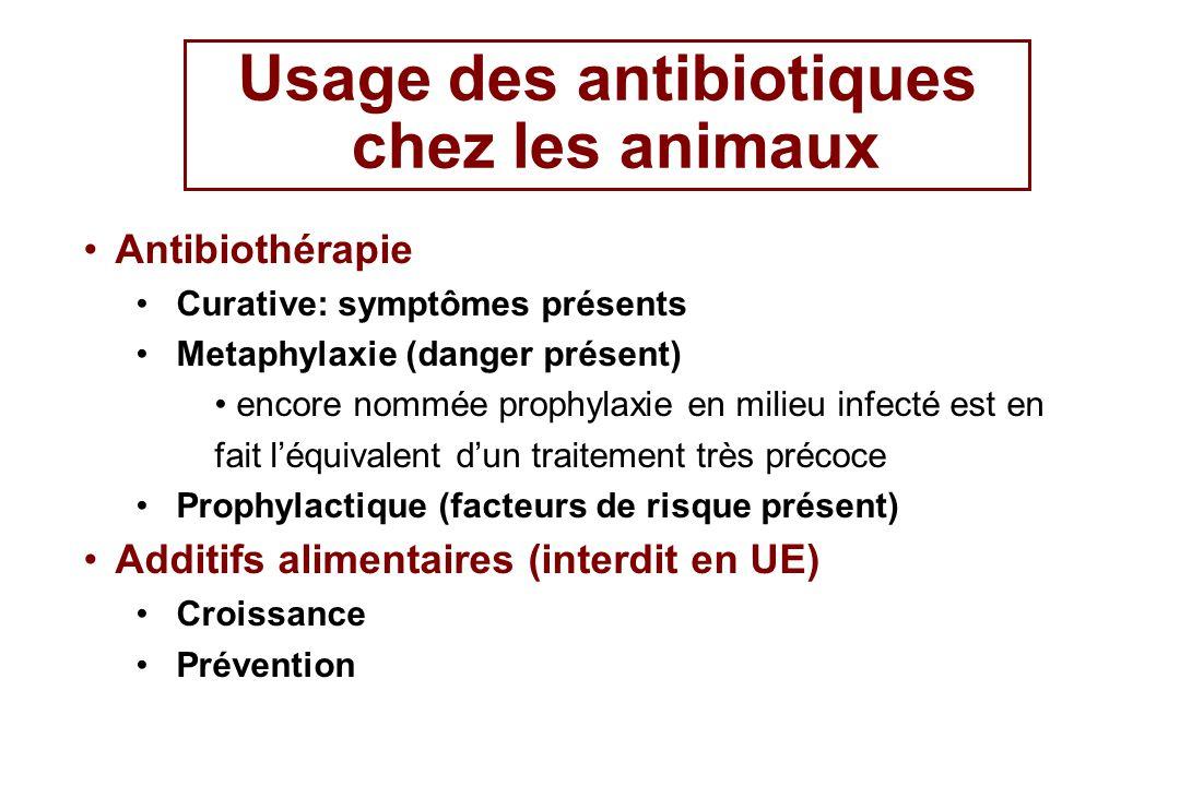 Indications dune antibiothérapie de couverture Ex: Chirurgie - traumatologie - post-partum –Discutable si risque peu précis, mal identifié (gram négatifs) –Draxxinage des truies??.