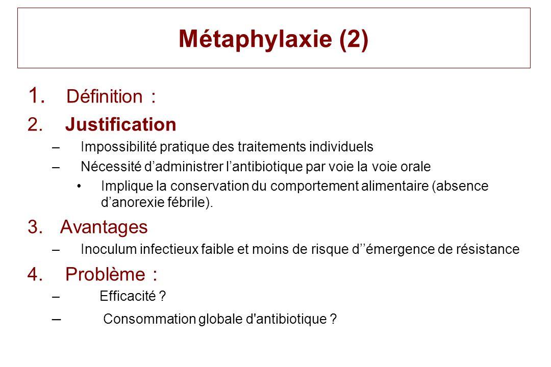 Probabilité dinfection post-opératoire et infection de la plaie en fonction de la concentration en gentamicine au moment de la suture Concentration en Gentamicine à la suture (mg/L) 0.51.01.52.02.53.0 Concentration critique (1.6 mg/L) Probabilité dinfection 0.0 0.2 0.4 0.6 0.8 1.0 Zelenitsky, 2002