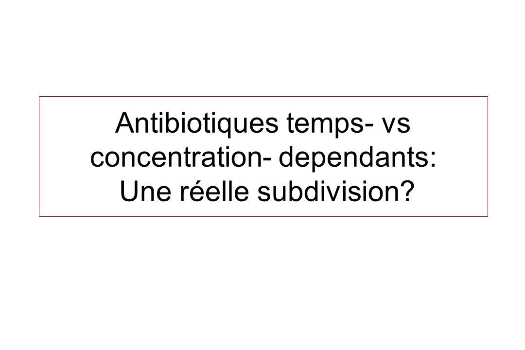 Antibiotiques temps- vs concentration- dependants: Une réelle subdivision?