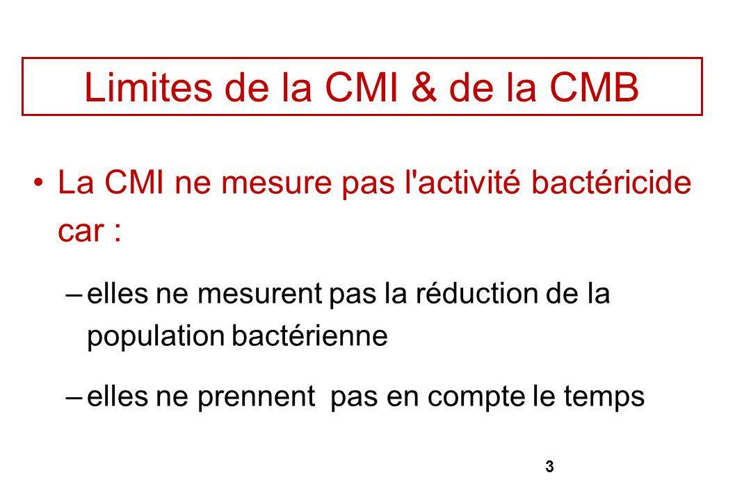 3 La CMI ne mesure pas l'activité bactéricide car : –elles ne mesurent pas la réduction de la population bactérienne –elles ne prennent pas en compte