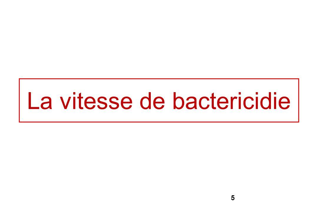 5 La vitesse de bactericidie