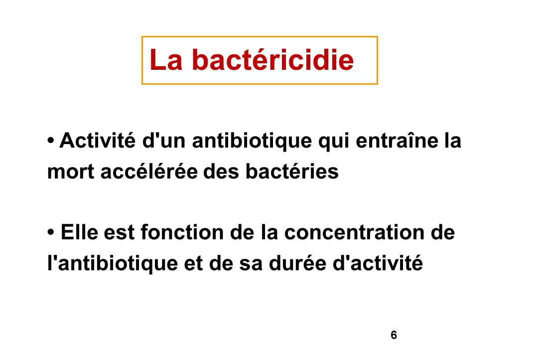6 La bactéricidie Activité d'un antibiotique qui entraîne la mort accélérée des bactéries Elle est fonction de la concentration de l'antibiotique et d