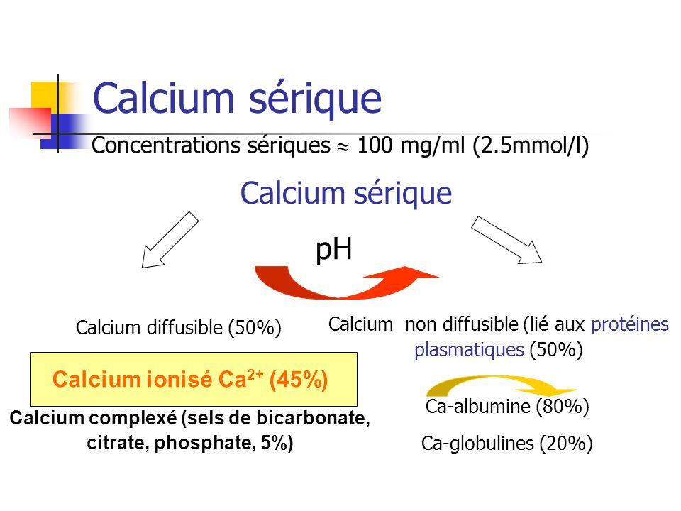 Calcium sérique Calcium non diffusible (lié aux protéines plasmatiques (50%) Ca-albumine (80%) Ca-globulines (20%) Calcium ionisé Ca 2+ (45%) Calcium