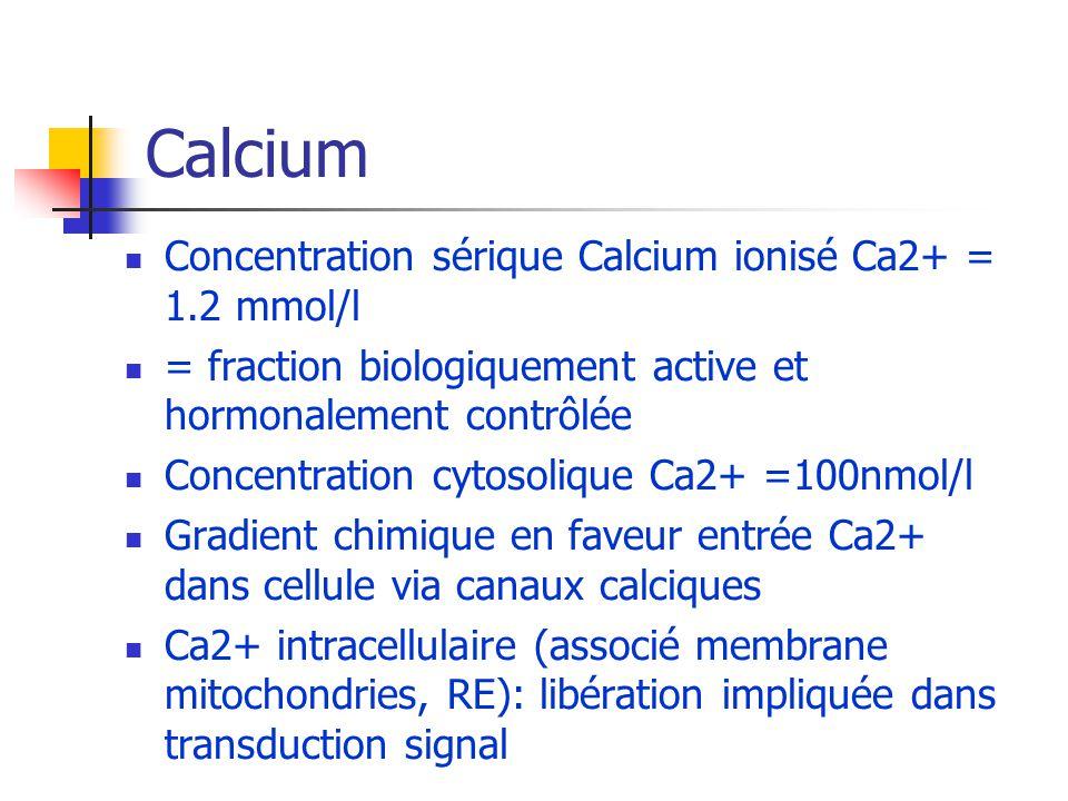 Calcium Concentration sérique Calcium ionisé Ca2+ = 1.2 mmol/l = fraction biologiquement active et hormonalement contrôlée Concentration cytosolique C