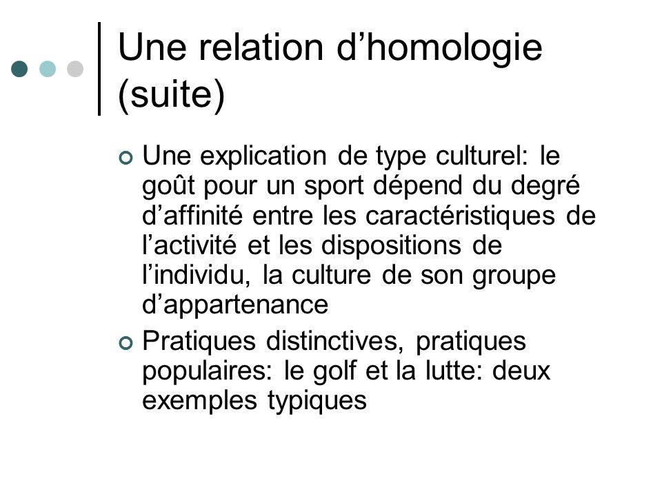 Une relation dhomologie (suite) Une explication de type culturel: le goût pour un sport dépend du degré daffinité entre les caractéristiques de lactiv