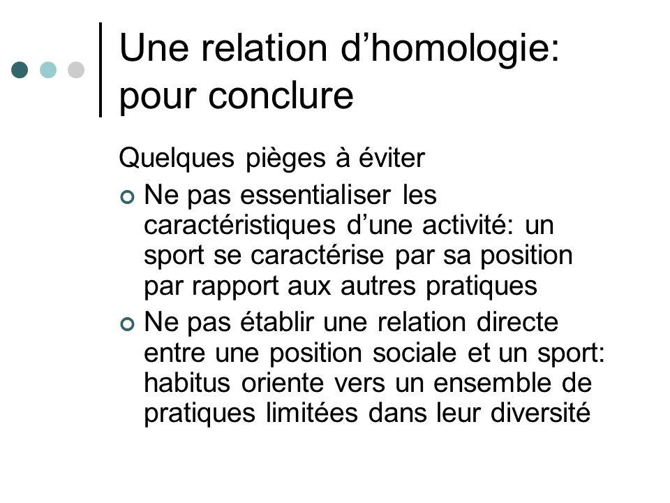 Une relation dhomologie: pour conclure Quelques pièges à éviter Ne pas essentialiser les caractéristiques dune activité: un sport se caractérise par s