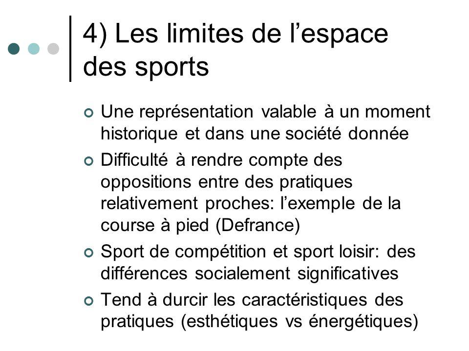 4) Les limites de lespace des sports Une représentation valable à un moment historique et dans une société donnée Difficulté à rendre compte des oppos