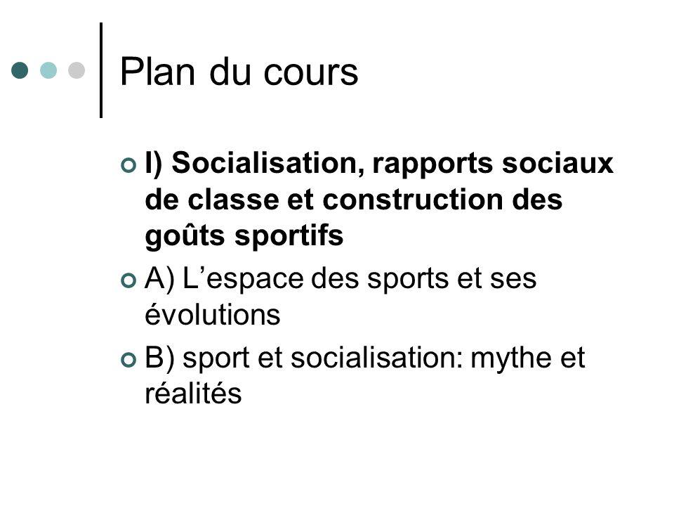 Plan du cours I) Socialisation, rapports sociaux de classe et construction des goûts sportifs A) Lespace des sports et ses évolutions B) sport et soci