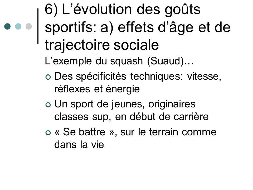 6) Lévolution des goûts sportifs: a) effets dâge et de trajectoire sociale Lexemple du squash (Suaud)… Des spécificités techniques: vitesse, réflexes