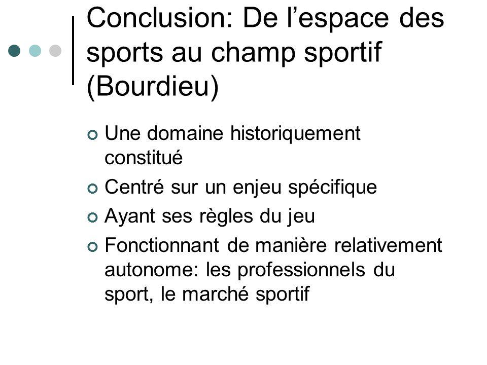 Conclusion: De lespace des sports au champ sportif (Bourdieu) Une domaine historiquement constitué Centré sur un enjeu spécifique Ayant ses règles du