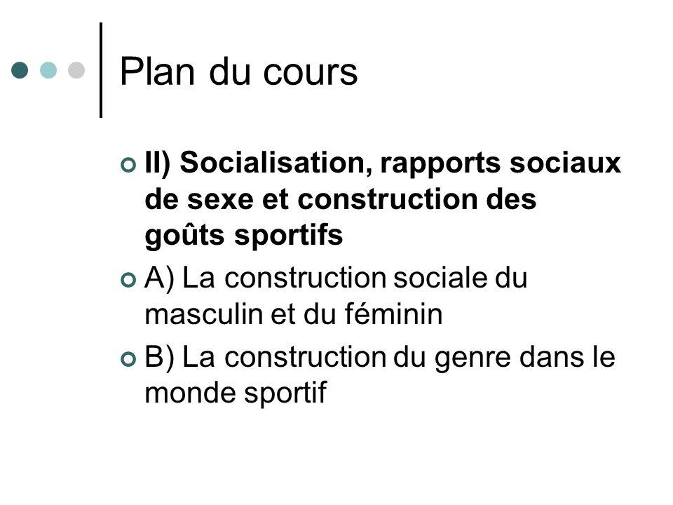 Plan du cours II) Socialisation, rapports sociaux de sexe et construction des goûts sportifs A) La construction sociale du masculin et du féminin B) L