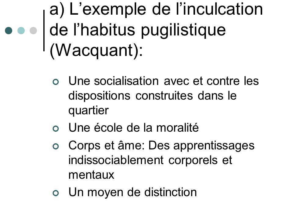 a) Lexemple de linculcation de lhabitus pugilistique (Wacquant): Une socialisation avec et contre les dispositions construites dans le quartier Une éc