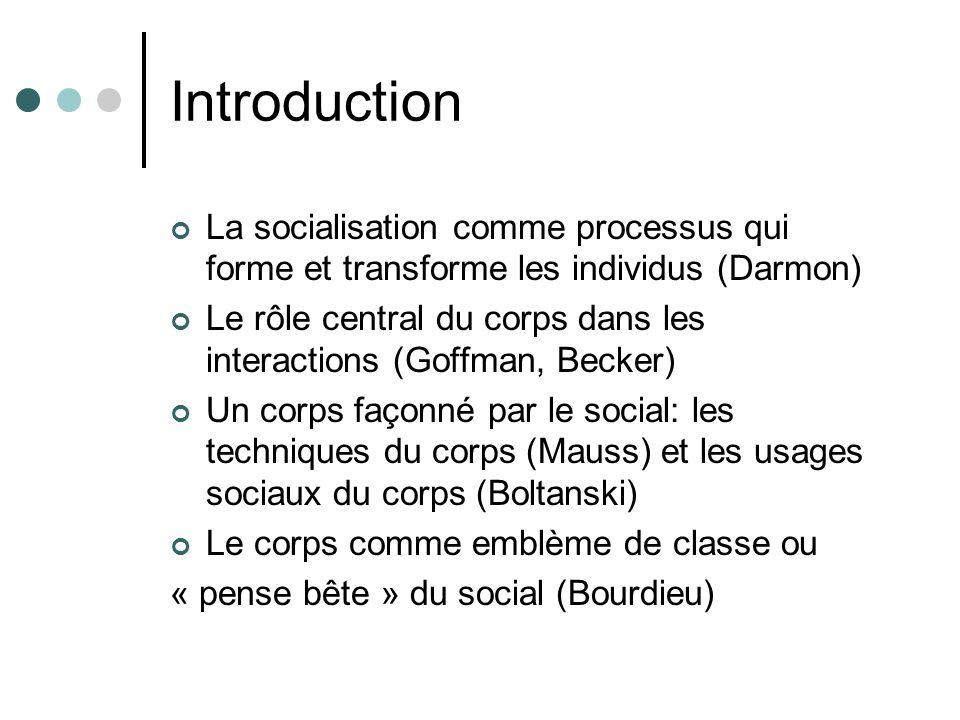Introduction La socialisation comme processus qui forme et transforme les individus (Darmon) Le rôle central du corps dans les interactions (Goffman,