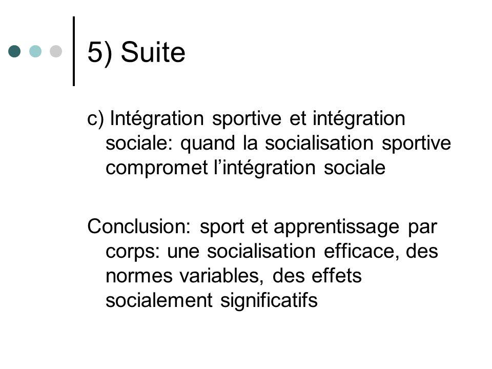 5) Suite c) Intégration sportive et intégration sociale: quand la socialisation sportive compromet lintégration sociale Conclusion: sport et apprentis