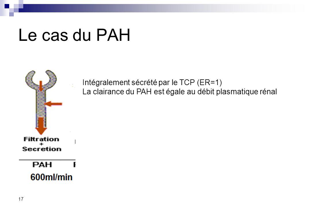 Le cas du PAH 17 Intégralement sécrété par le TCP (ER=1) La clairance du PAH est égale au débit plasmatique rénal