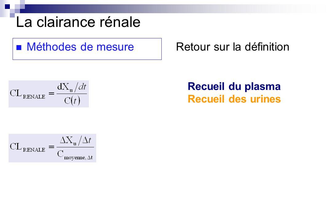 Recueil du plasma Recueil des urines La clairance rénale Retour sur la définition Méthodes de mesure