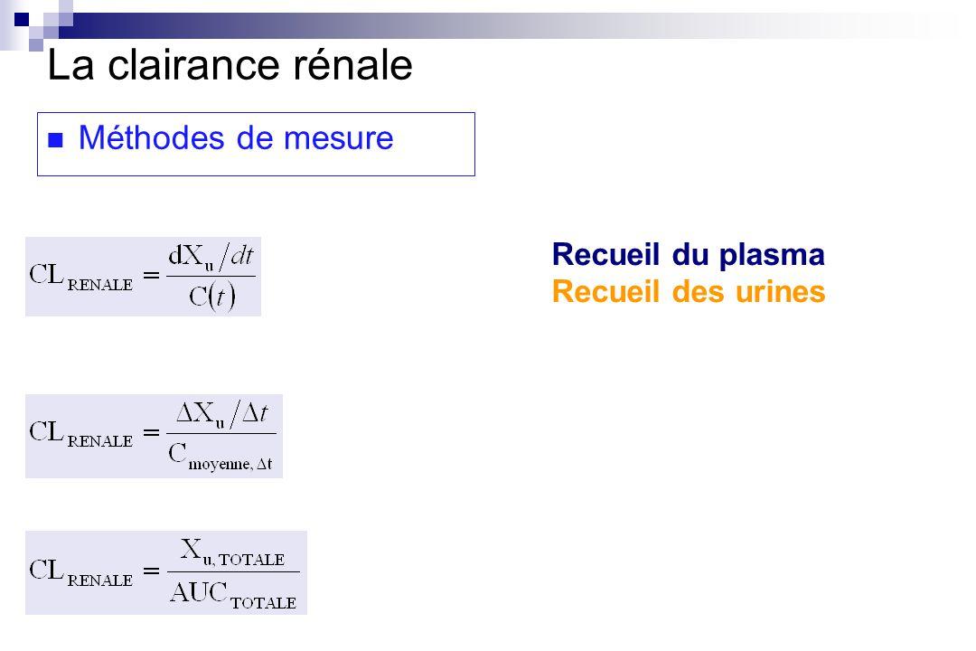 Recueil des urines La clairance rénale Méthodes de mesure