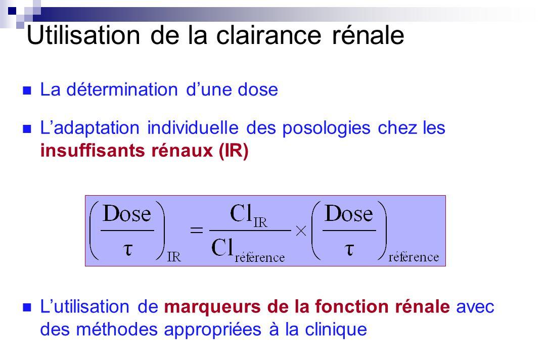 Utilisation de la clairance rénale La détermination dune dose Ladaptation individuelle des posologies chez les insuffisants rénaux (IR) Lutilisation d