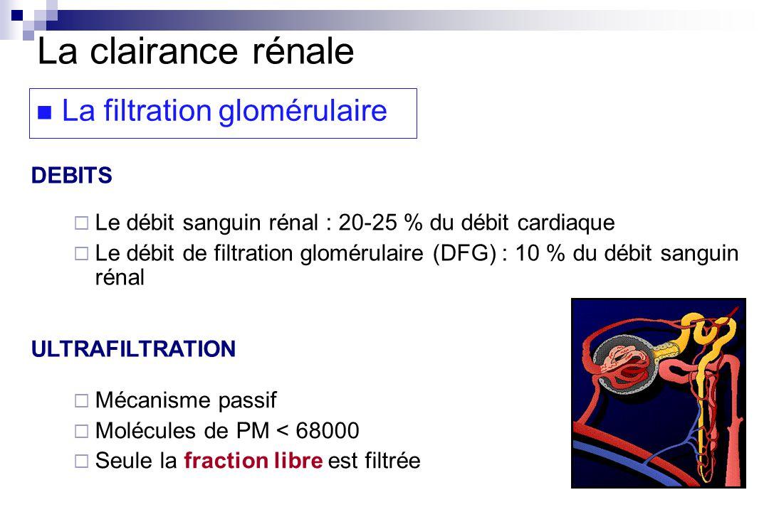 DEBITS ULTRAFILTRATION La clairance rénale La filtration glomérulaire Mécanisme passif Molécules de PM < 68000 Seule la fraction libre est filtrée Le débit sanguin rénal : 20-25 % du débit cardiaque Le débit de filtration glomérulaire (DFG) : 10 % du débit sanguin rénal