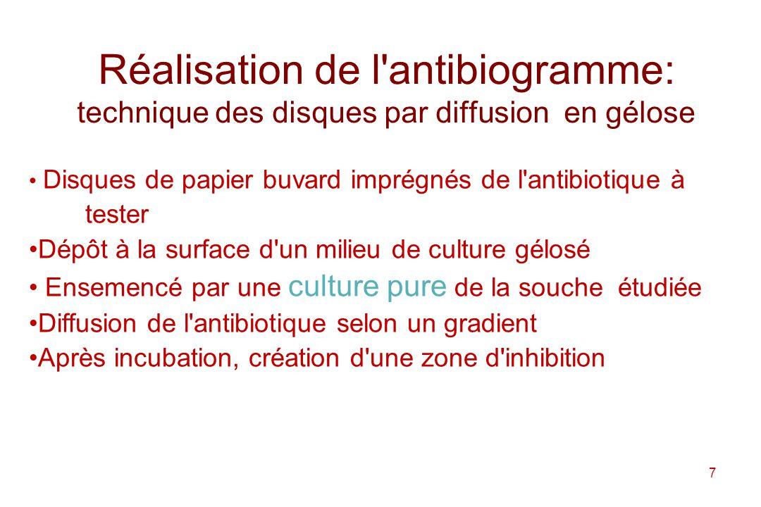 18 Lantibiogramme 1.Objectif 2.Réalisation 3.Interprétation 4.Valeur prédictive en clinique