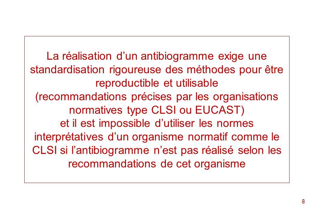 Exemple de valeurs critiques correctement déterminés en MV Valeurs critiques retenues en France pour lhomme et utilisées en MV: 4 et 8µgmL 69