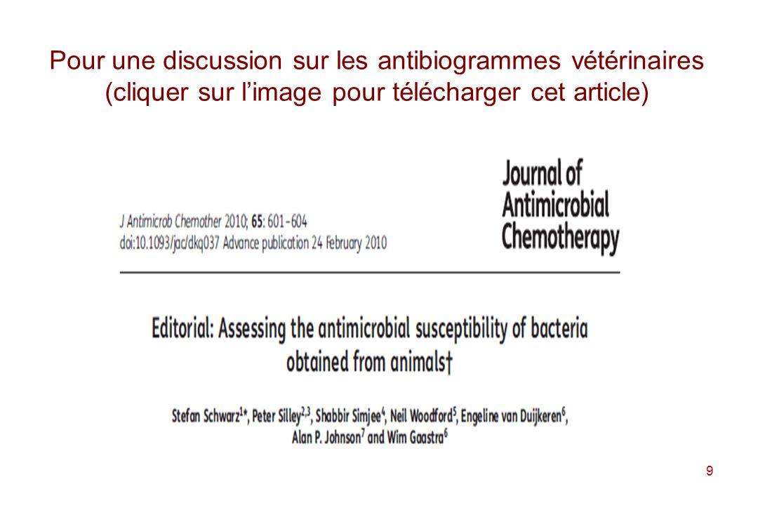 10 Document explicitant les modalités de réalisation dun antibiogramme