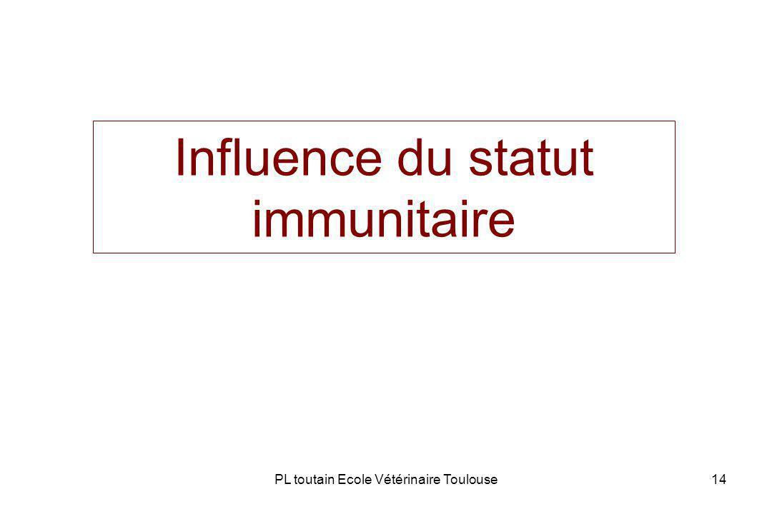 PL toutain Ecole Vétérinaire Toulouse14 Influence du statut immunitaire