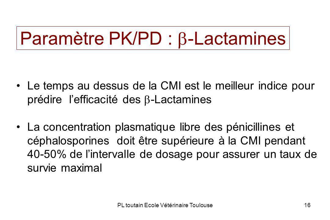 PL toutain Ecole Vétérinaire Toulouse16 Paramètre PK/PD : -Lactamines Le temps au dessus de la CMI est le meilleur indice pour prédire lefficacité des -Lactamines La concentration plasmatique libre des pénicillines et céphalosporines doit être supérieure à la CMI pendant 40-50% de lintervalle de dosage pour assurer un taux de survie maximal