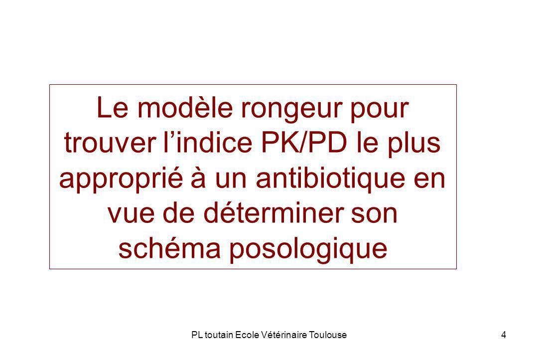 PL toutain Ecole Vétérinaire Toulouse4 Le modèle rongeur pour trouver lindice PK/PD le plus approprié à un antibiotique en vue de déterminer son schéma posologique