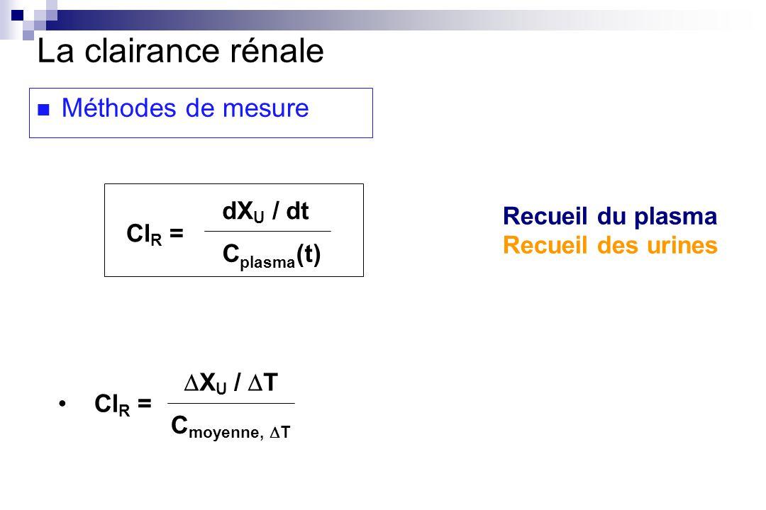 Cl R = dX U / dt C plasma (t) Cl R = X U / T C moyenne, T Recueil du plasma Recueil des urines La clairance rénale Méthodes de mesure