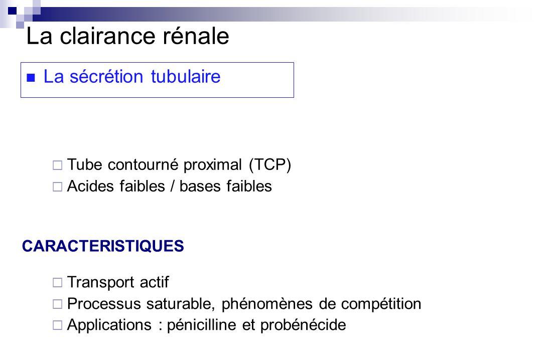 La clairance rénale La sécrétion tubulaire CARACTERISTIQUES Transport actif Processus saturable, phénomènes de compétition Applications : pénicilline