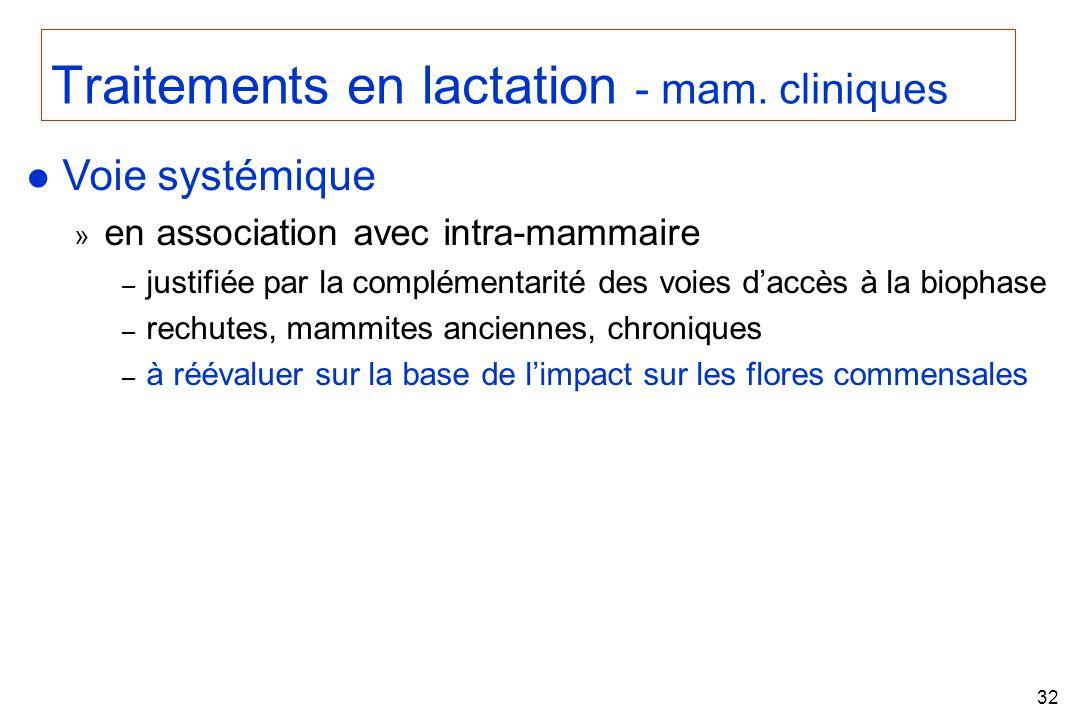32 Traitements en lactation - mam.