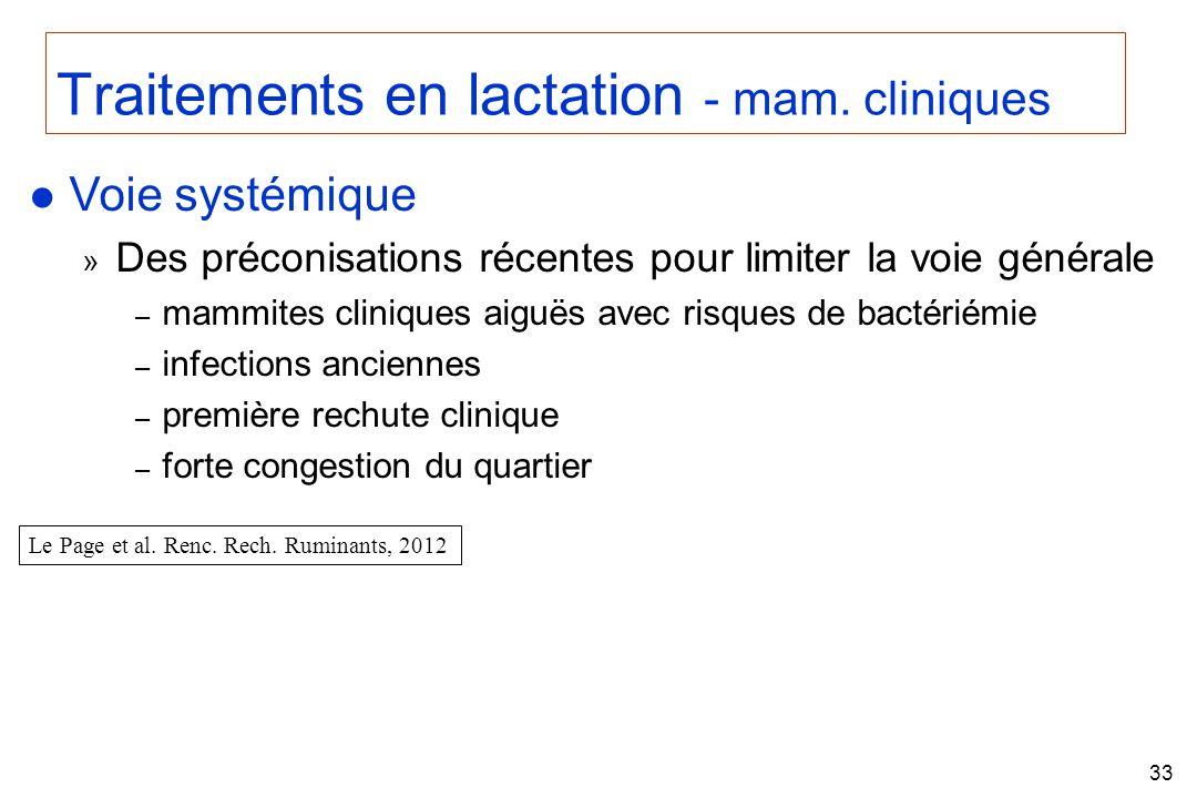 33 Traitements en lactation - mam.