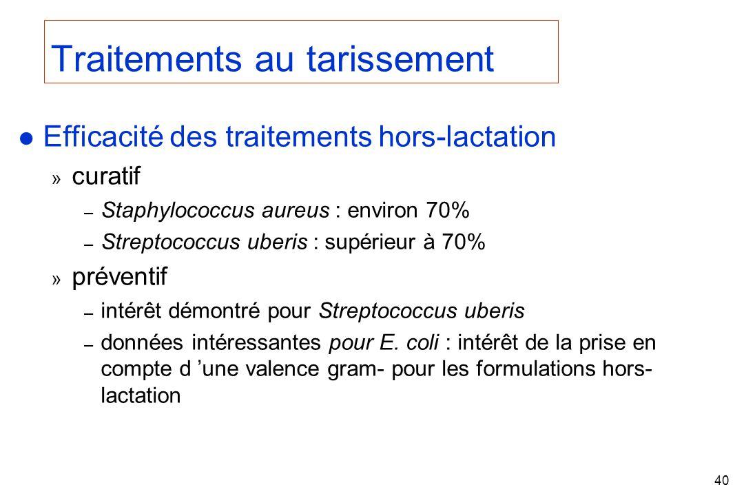 40 Traitements au tarissement l Efficacité des traitements hors-lactation » curatif – Staphylococcus aureus : environ 70% – Streptococcus uberis : supérieur à 70% » préventif – intérêt démontré pour Streptococcus uberis – données intéressantes pour E.