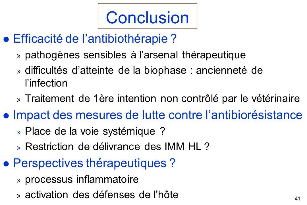 41 Conclusion l Efficacité de lantibiothérapie .