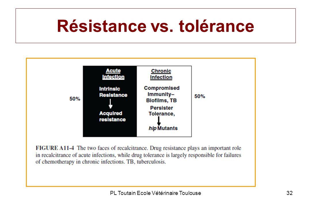 PL Toutain Ecole Vétérinaire Toulouse32 Résistance vs. tolérance
