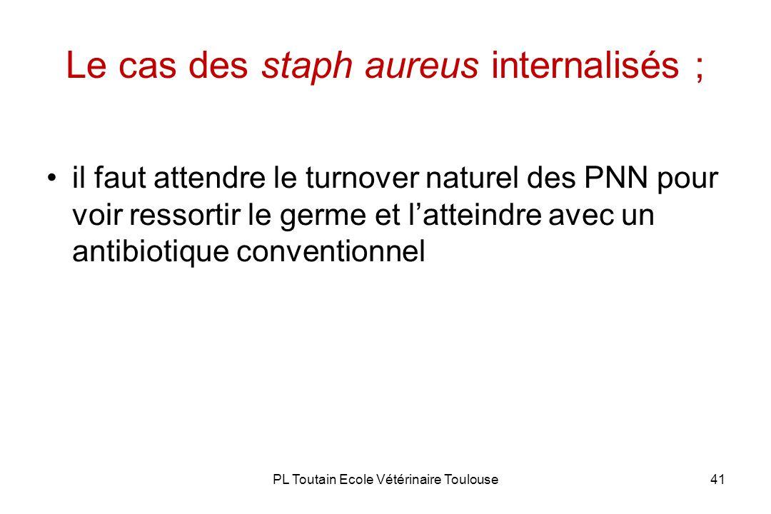 PL Toutain Ecole Vétérinaire Toulouse41 Le cas des staph aureus internalisés ; il faut attendre le turnover naturel des PNN pour voir ressortir le germe et latteindre avec un antibiotique conventionnel
