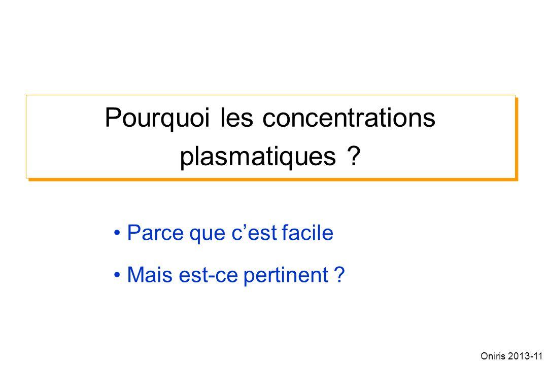 Pourquoi les concentrations plasmatiques ? Parce que cest facile Mais est-ce pertinent ? Oniris 2013-11