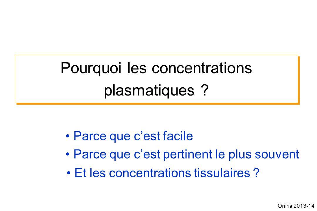 Pourquoi les concentrations plasmatiques ? Parce que cest facile Parce que cest pertinent le plus souvent Et les concentrations tissulaires ? Oniris 2