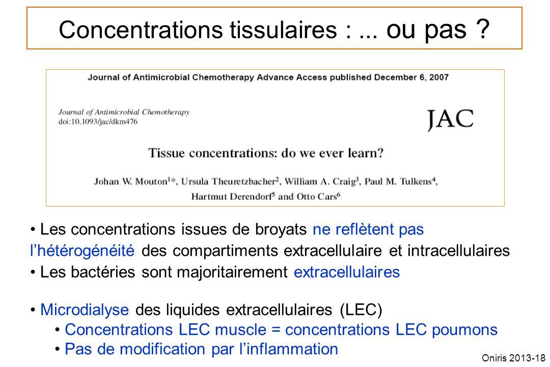 Concentrations tissulaires :... ou pas ? Les concentrations issues de broyats ne reflètent pas lhétérogénéité des compartiments extracellulaire et int