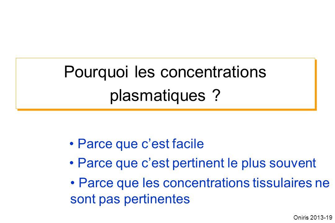 Pourquoi les concentrations plasmatiques ? Parce que cest facile Parce que cest pertinent le plus souvent Parce que les concentrations tissulaires ne