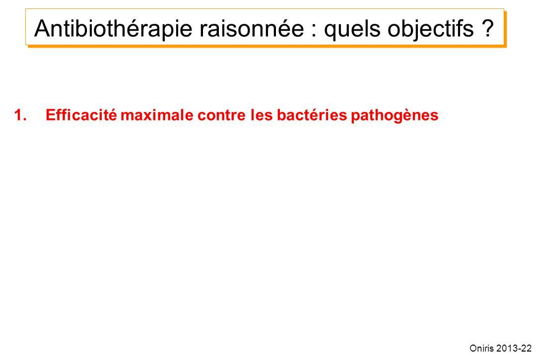 1.Efficacité maximale contre les bactéries pathogènes Antibiothérapie raisonnée : quels objectifs ? Oniris 2013-22