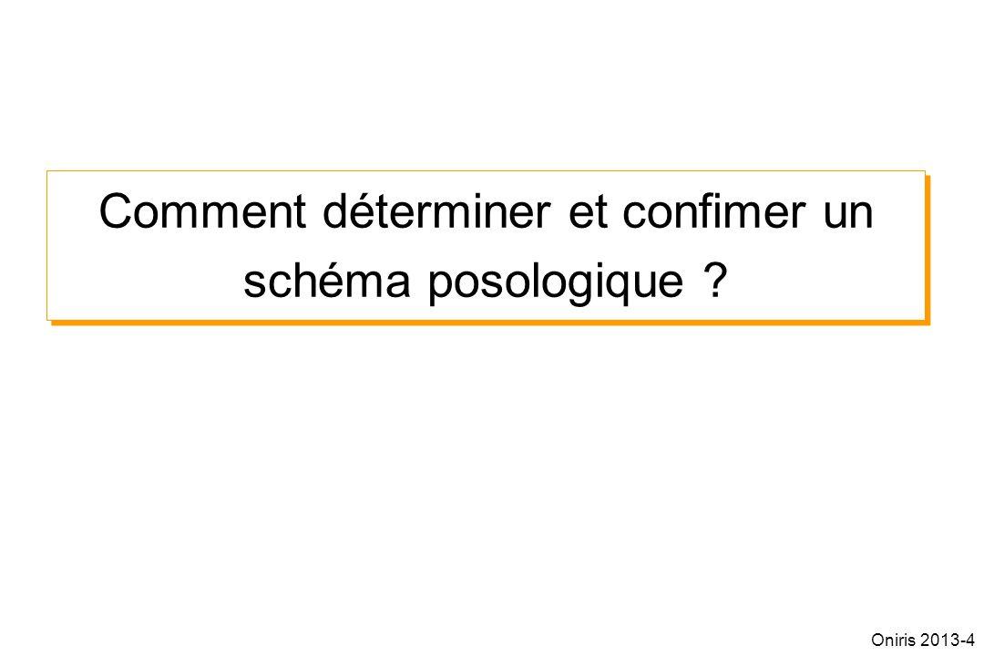 Comment déterminer et confimer un schéma posologique ? Oniris 2013-4