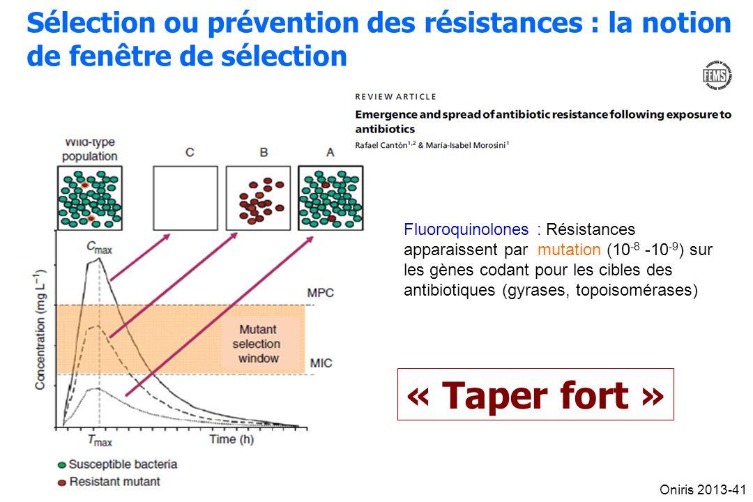Sélection ou prévention des résistances : la notion de fenêtre de sélection Fluoroquinolones : Résistances apparaissent par mutation (10 -8 -10 -9 ) s