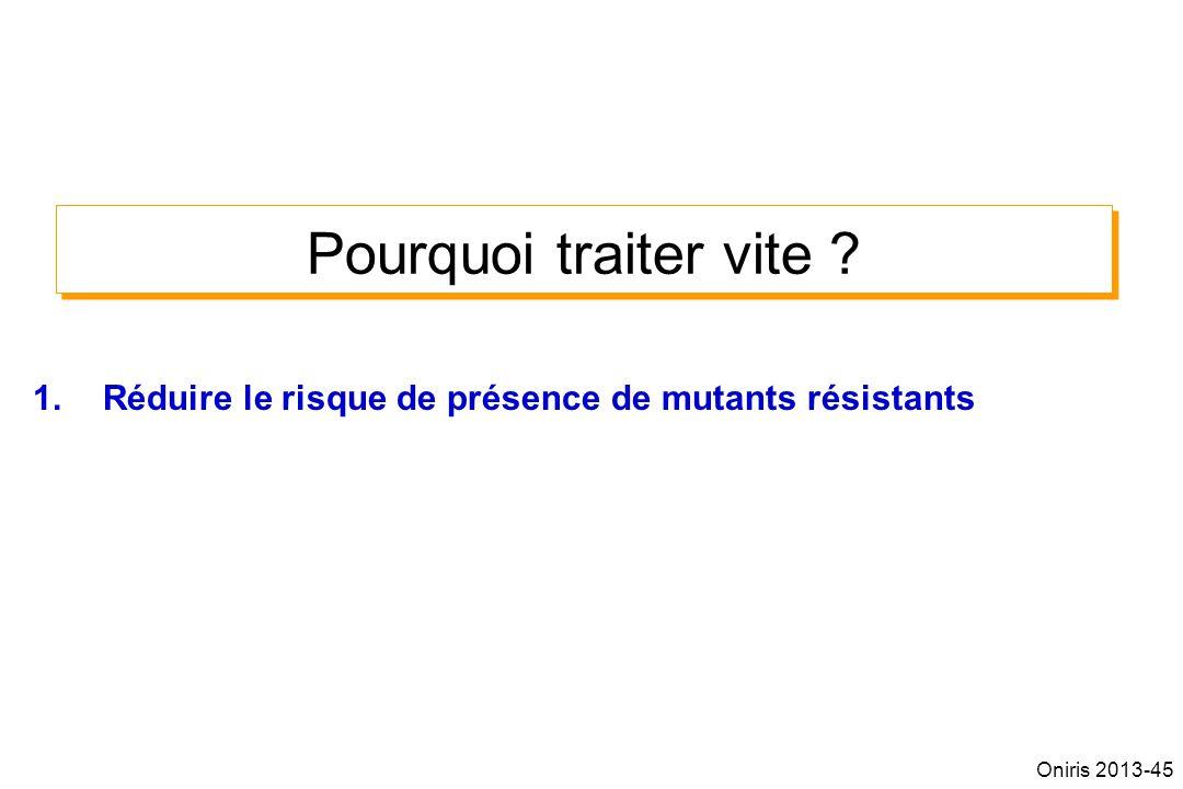 Pourquoi traiter vite ? 1.Réduire le risque de présence de mutants résistants Oniris 2013-45