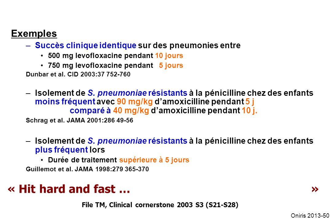 Exemples –Succès clinique identique sur des pneumonies entre 500 mg levofloxacine pendant 10 jours 750 mg levofloxacine pendant 5 jours Dunbar et al.
