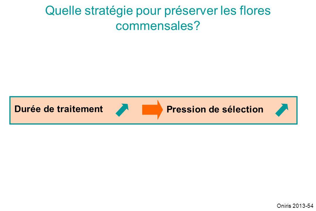 Durée de traitement Pression de sélection Quelle stratégie pour préserver les flores commensales? Oniris 2013-54
