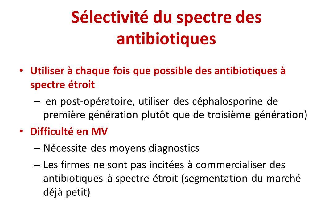 Sélectivité du spectre des antibiotiques Utiliser à chaque fois que possible des antibiotiques à spectre étroit – en post-opératoire, utiliser des cép